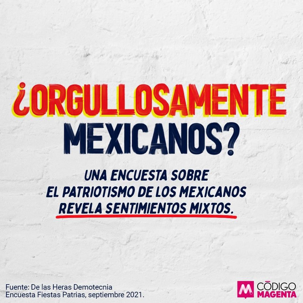 Una encuesta sobre el patriotismo de los mexicanos revela sentimientos mixtos, con miras a celebrar la Independencia de México
